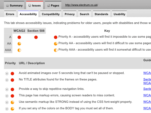 SortSite accessibility report screenshot showing Section 508 and WCAG 2 level A, double A and triple A issues